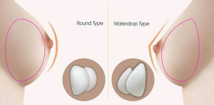 Какие импланты лучше круглые или анатомические фото